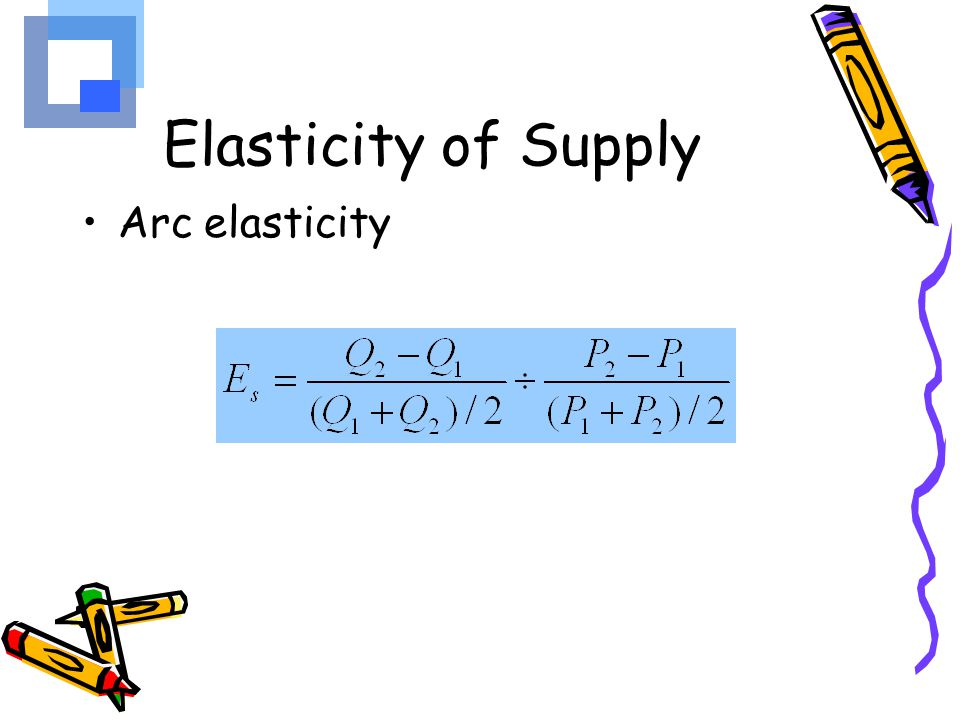 Learning Objectives Define And Measure Elasticity Ppt Video