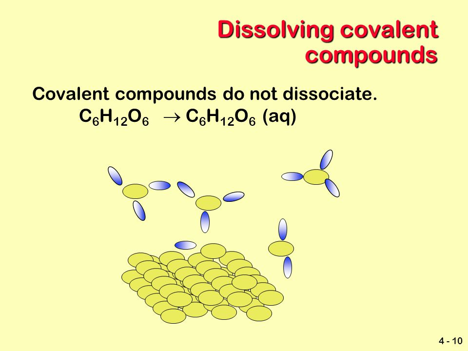 Dissolving covalent compounds