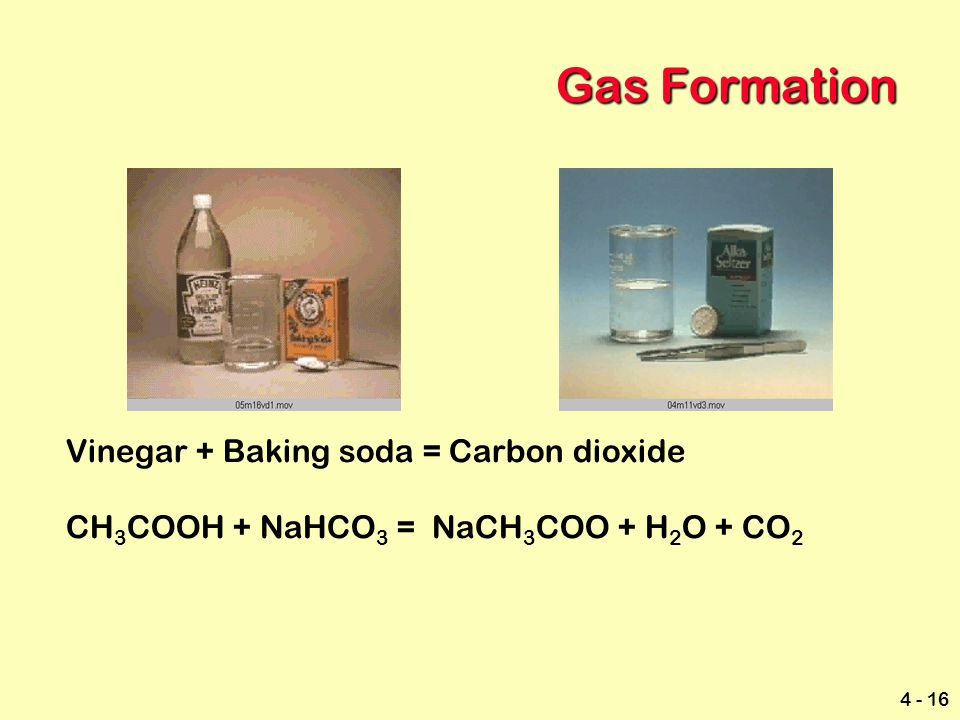 Gas Formation Vinegar + Baking soda = Carbon dioxide