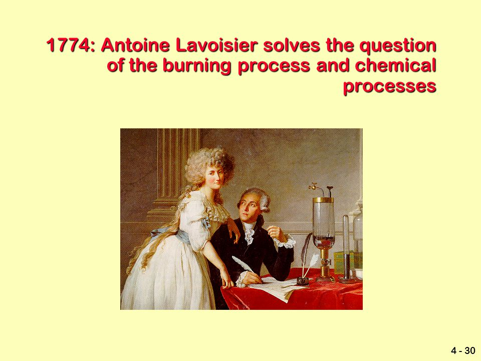 1774: Antoine Lavoisier solves the question of the burning process and chemical processes