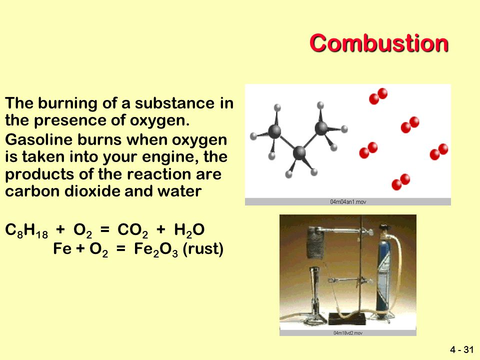 Combustion The burning of a substance in the presence of oxygen.
