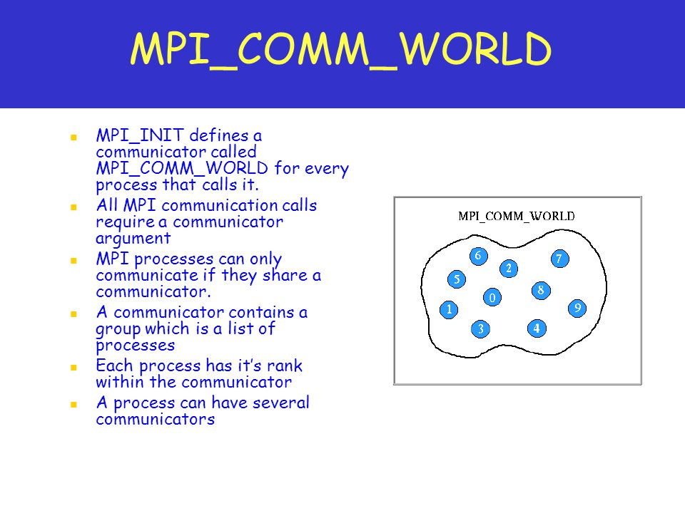 MPI_COMM_WORLD MPI_INIT defines a communicator called MPI_COMM_WORLD for every process that calls it.