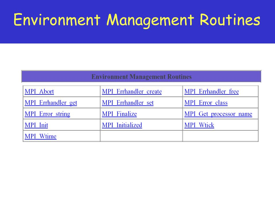 Environment Management Routines