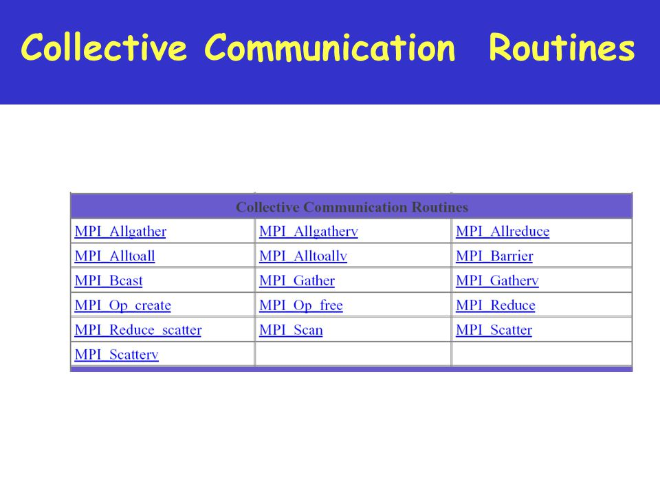 Collective Communication Routines