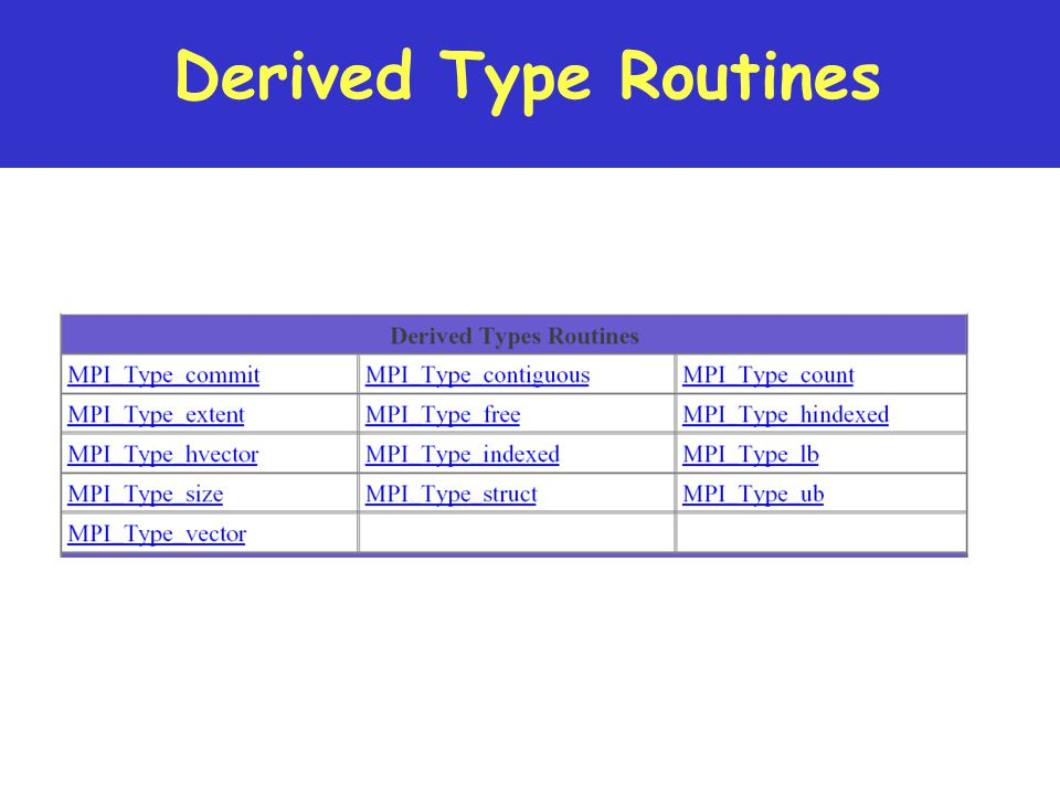 Derived Type Routines