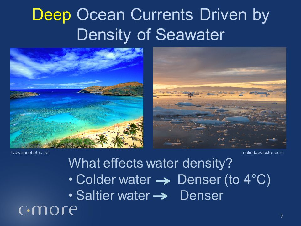 Deep Ocean Currents Driven by Density of Seawater