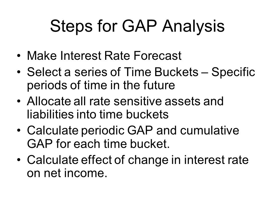 Steps for GAP Analysis Make Interest Rate Forecast