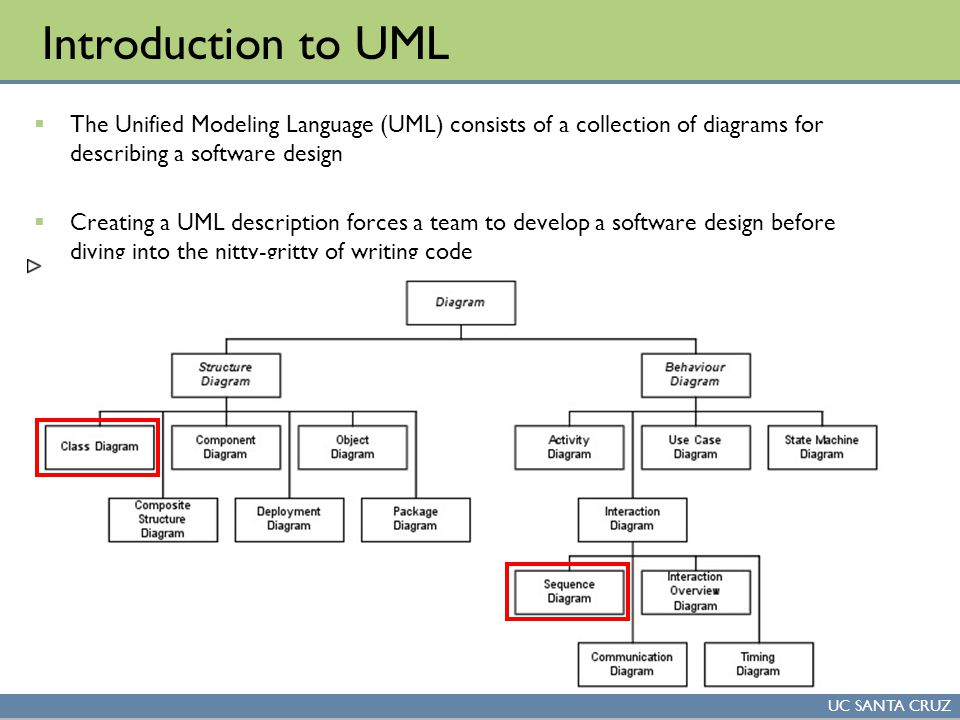 Introduction to uml slides adapted from michael mateas ppt video 5 introduction to uml ccuart Gallery
