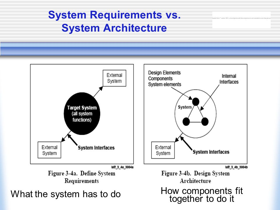 Information System Security Engineering And Management Ppt Video Online Download
