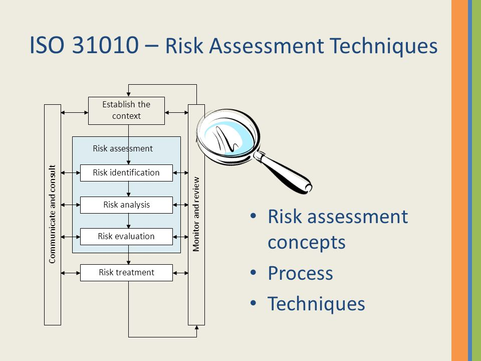 Iso 31010 ppt