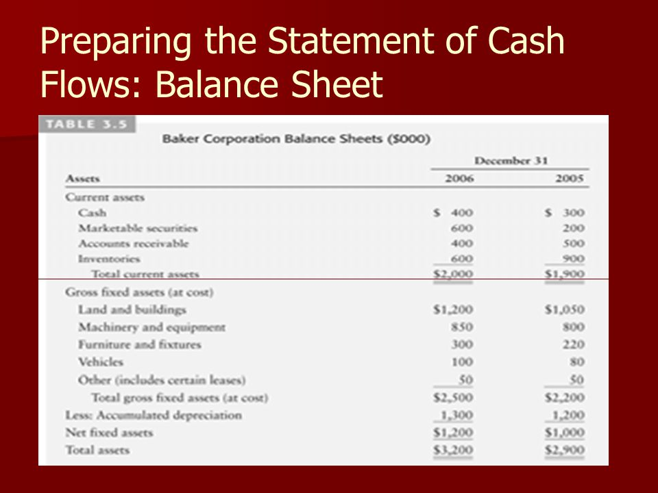 cash flow and financial planning ppt download