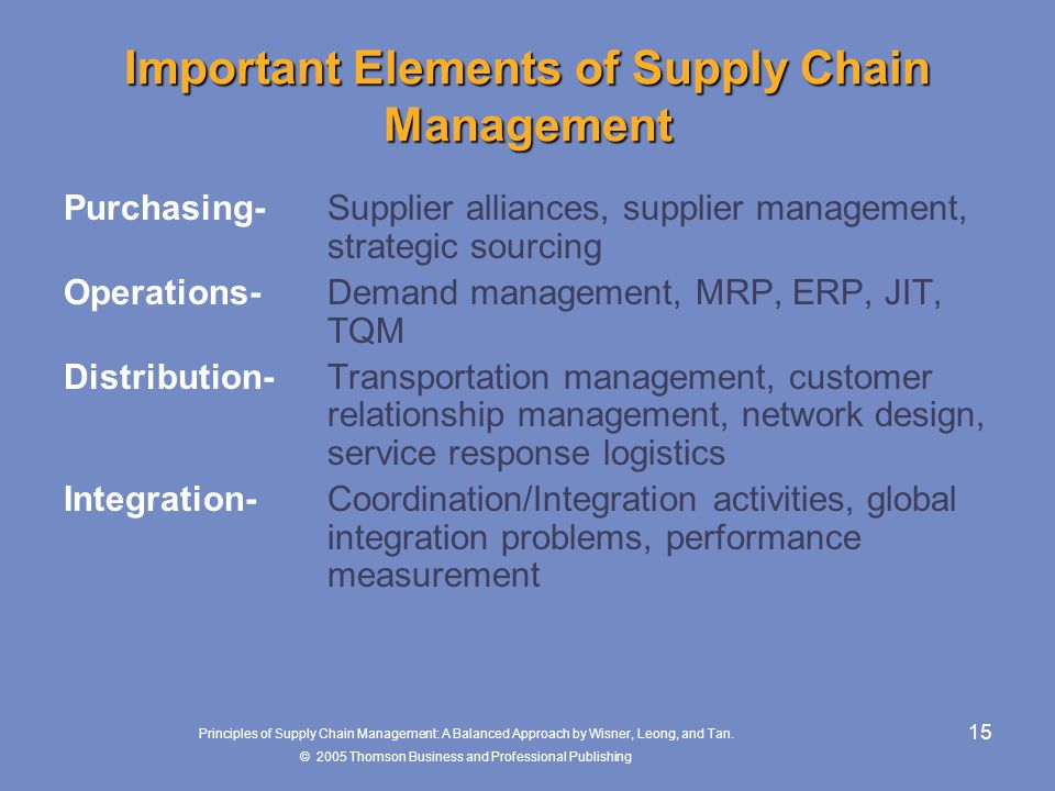 CHAPTER 1- INTRODUCTION TO SUPPLY CHAIN MANAGEMENT - ppt