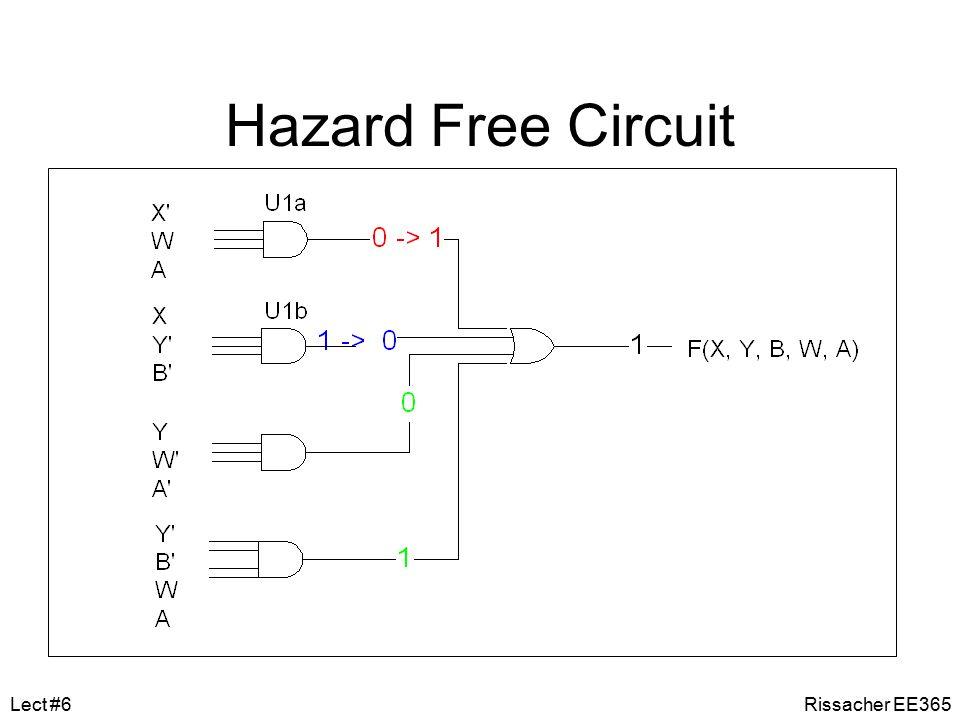 EE365 Adv. Digital Circuit Design Clarkson University Lecture #6 ...