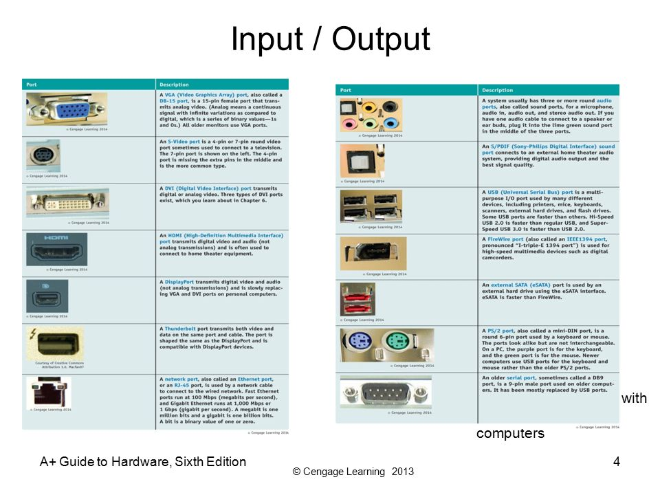 Chapter 1 First Look at Computer Parts and Tools - ppt video online ...