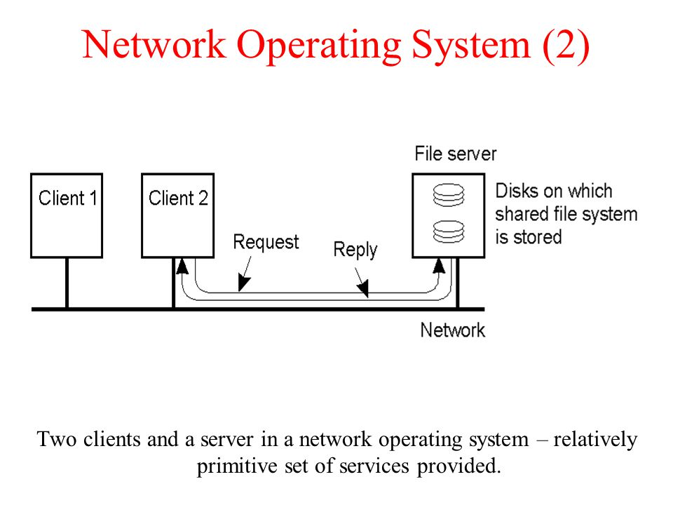 Introducing Distributed Systems Ppt Video Online Download