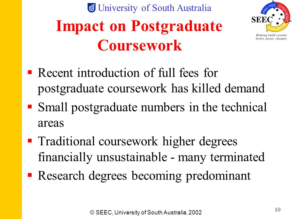 Impact on Postgraduate Coursework