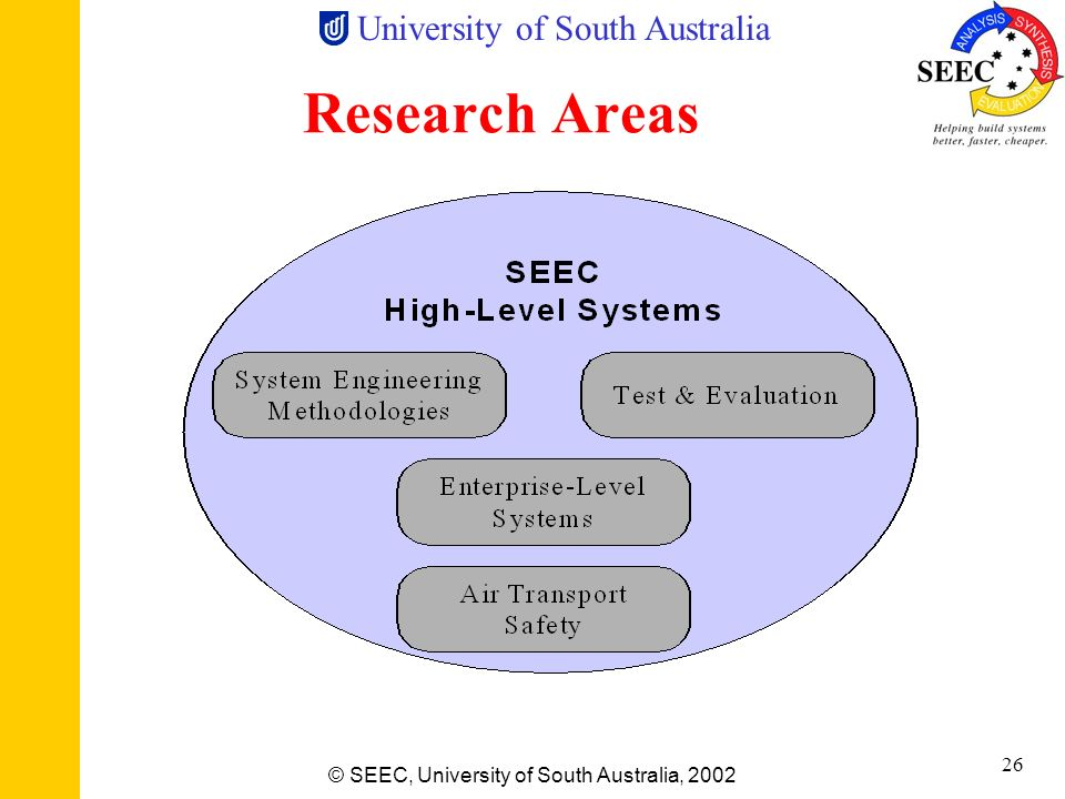 Research Areas