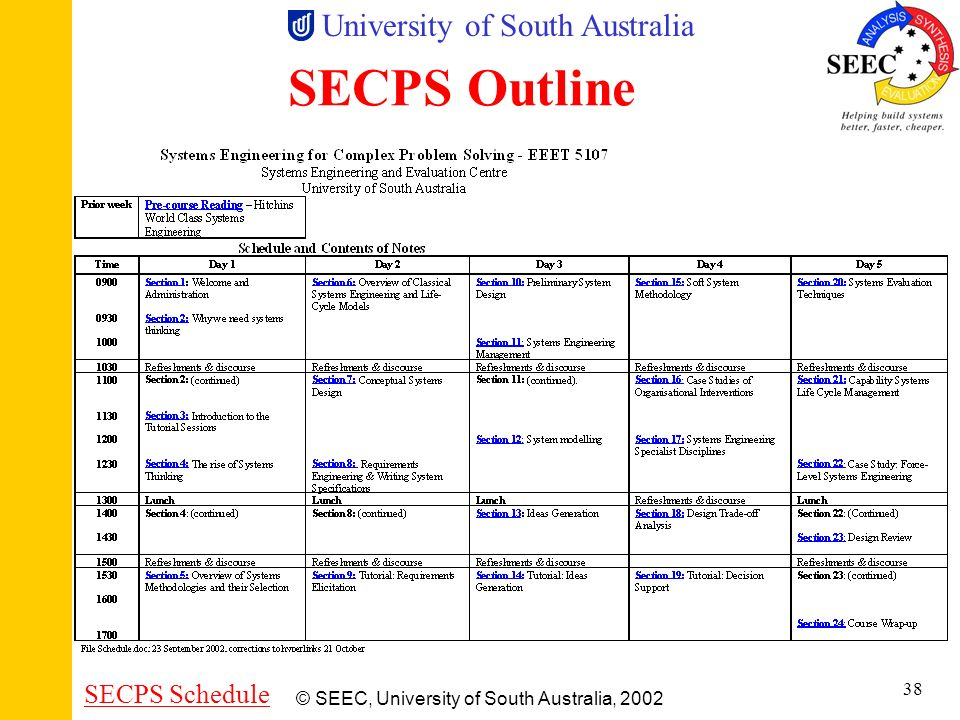 SECPS Outline SECPS Schedule