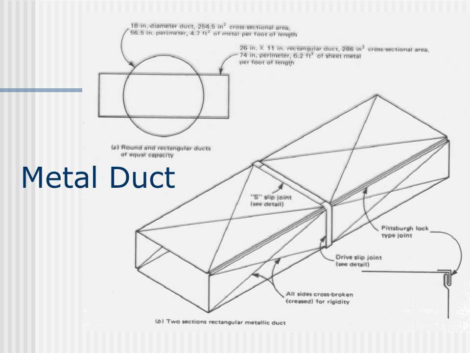 Metal Duct