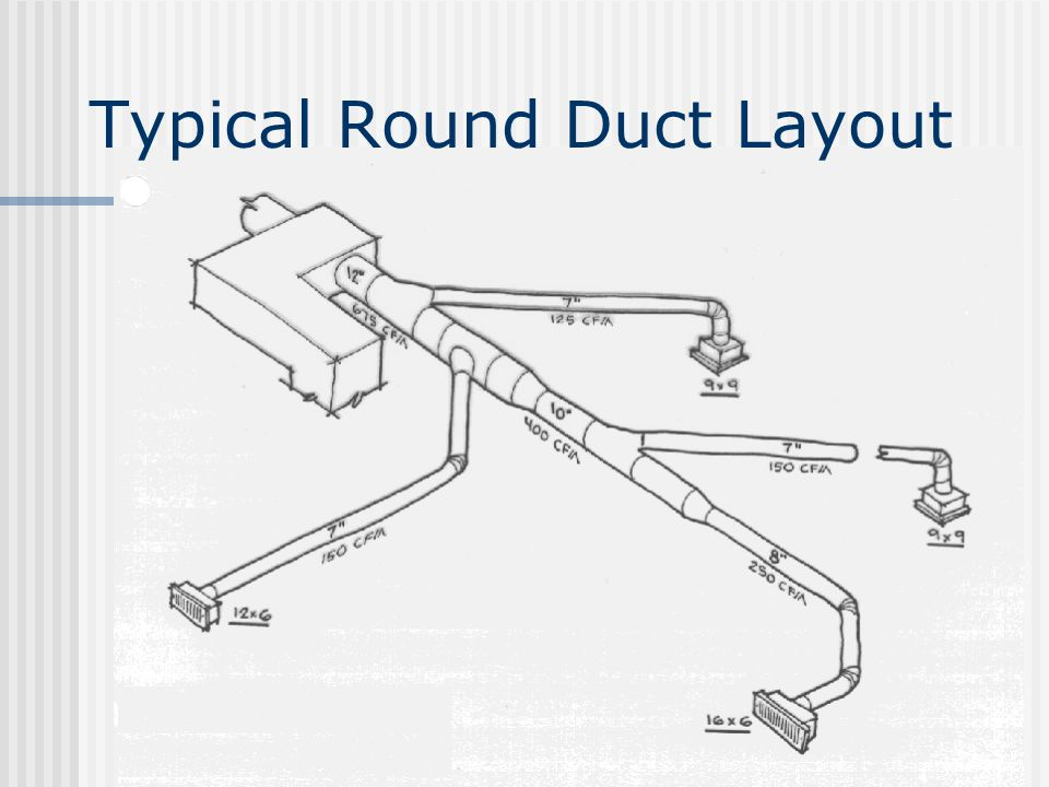 Typical Round Duct Layout
