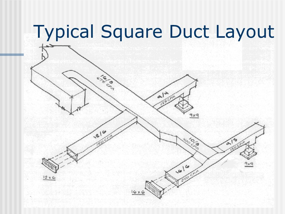 Typical Square Duct Layout