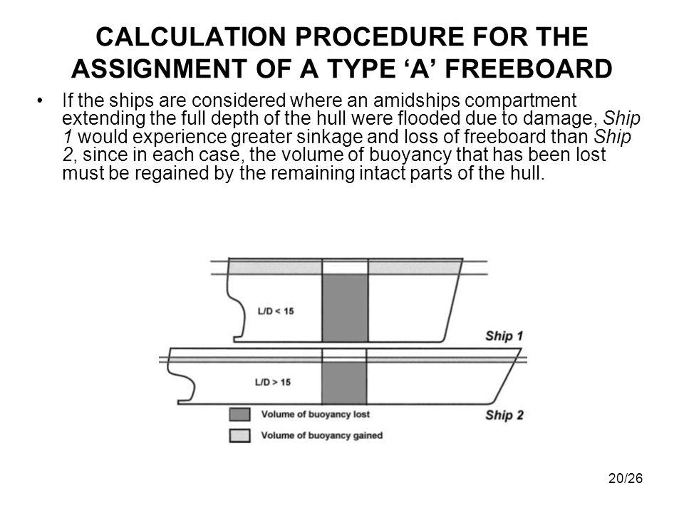 CALCULATION AND ASSIGNMENT OF FREEBOARD - ppt video online