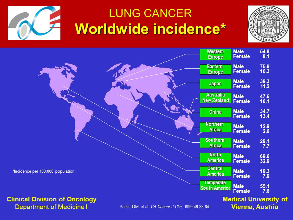 Image result for Lung cancer in Latin America