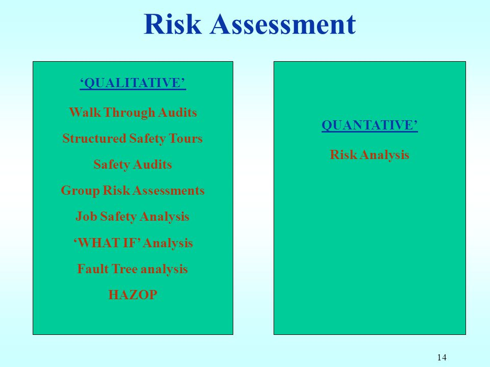 Structured Safety Tours Group Risk Assessments
