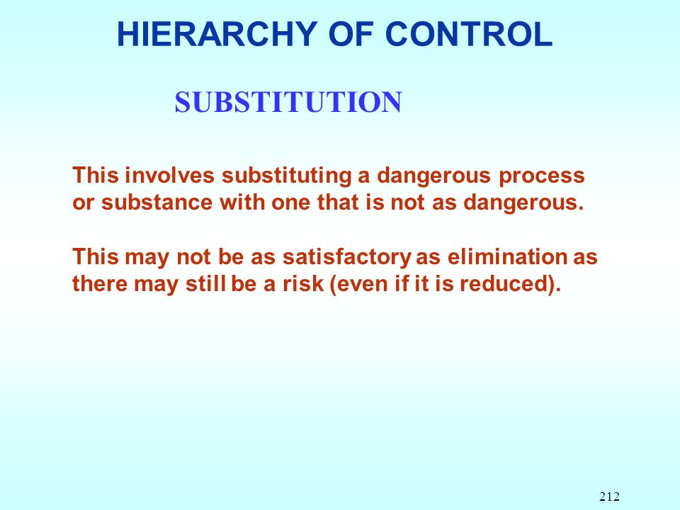 HIERARCHY OF CONTROL SUBSTITUTION