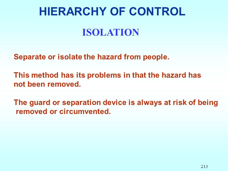HIERARCHY OF CONTROL ISOLATION