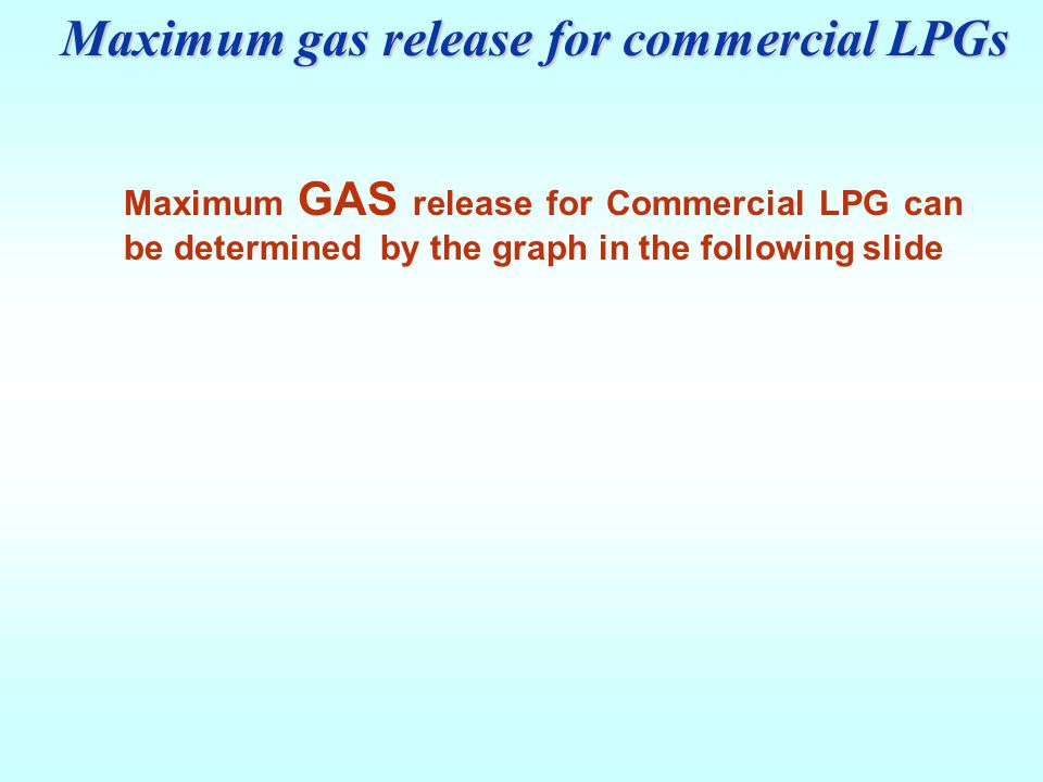 Maximum gas release for commercial LPGs