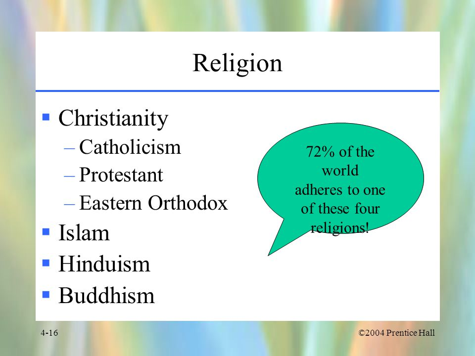 adheres to one of these four religions!
