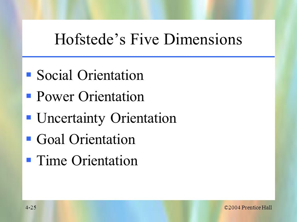 Hofstede's Five Dimensions