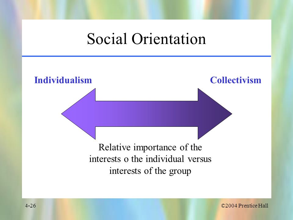 Social Orientation Individualism Collectivism