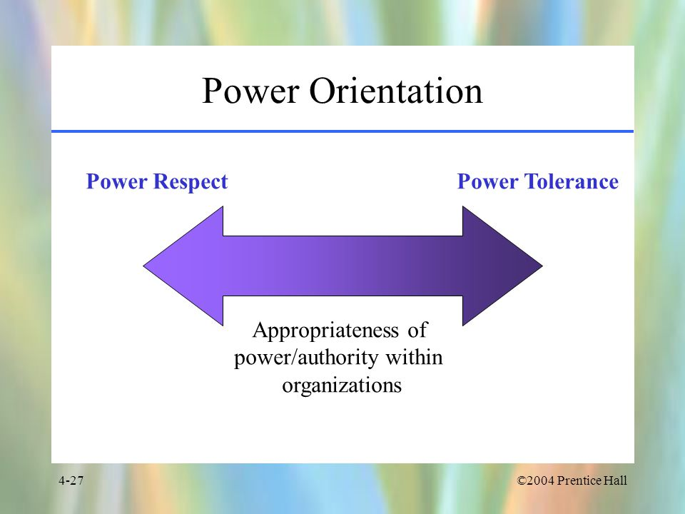 power/authority within