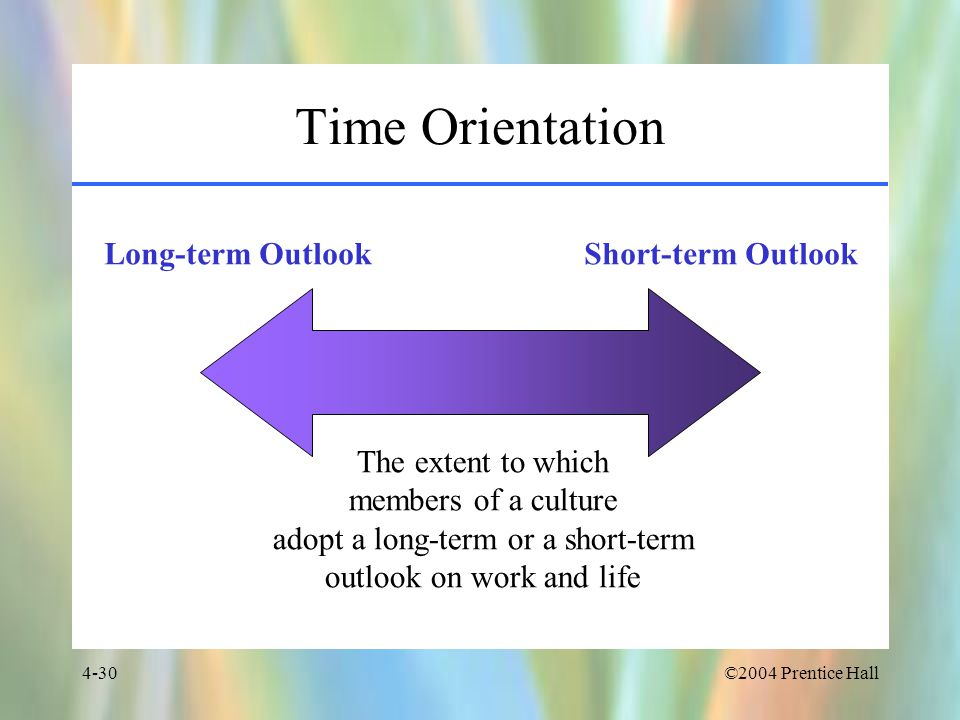 Time Orientation Long-term Outlook Short-term Outlook