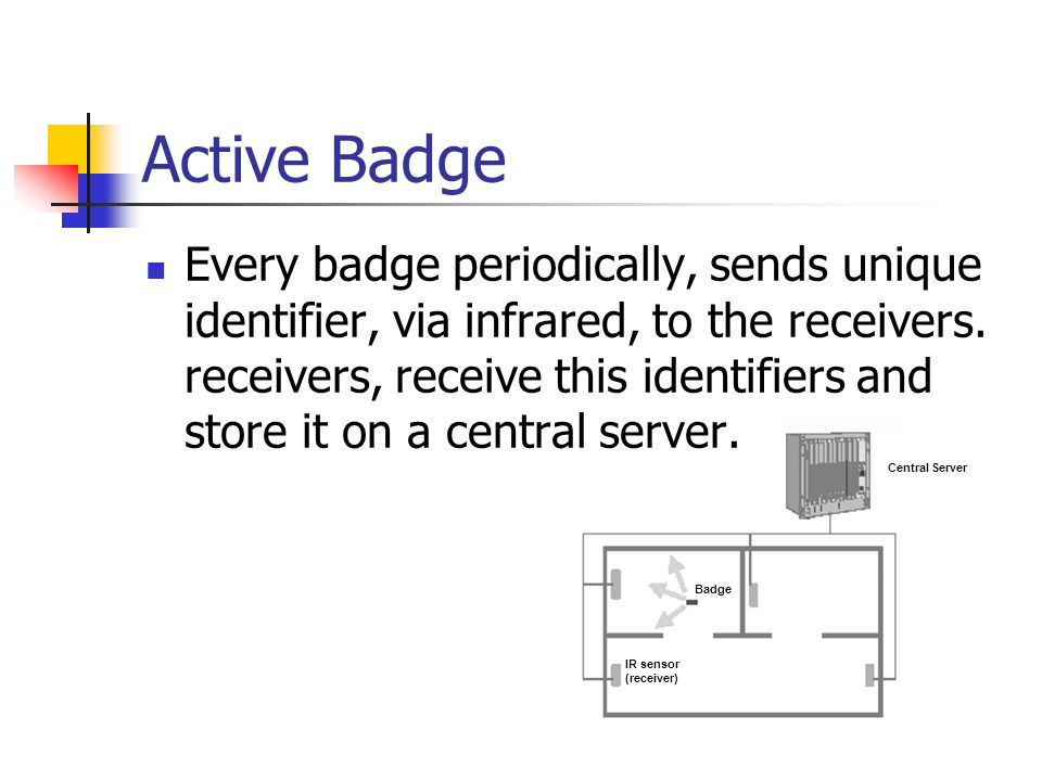 Active Badge