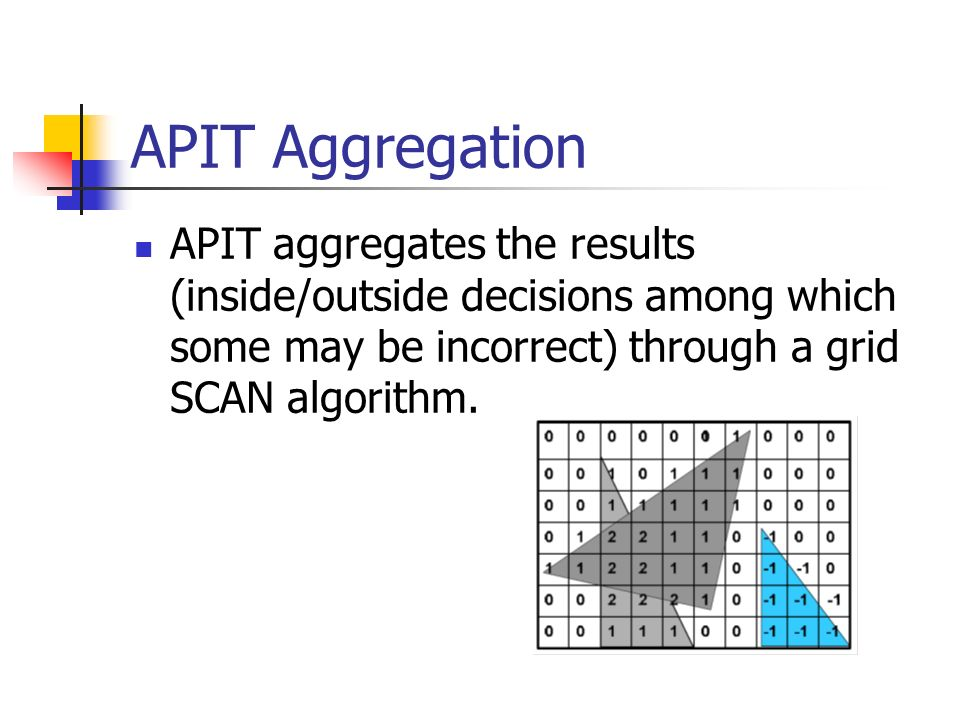 APIT Aggregation APIT aggregates the results (inside/outside decisions among which some may be incorrect) through a grid SCAN algorithm.