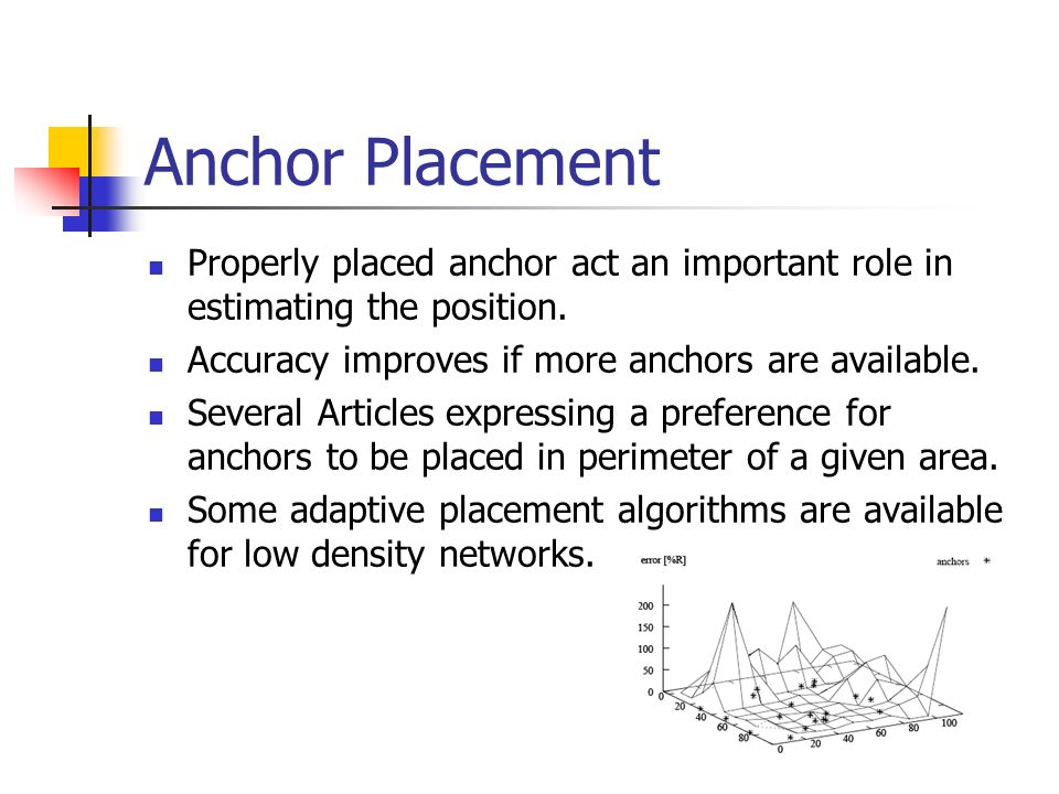 Anchor Placement Properly placed anchor act an important role in estimating the position. Accuracy improves if more anchors are available.