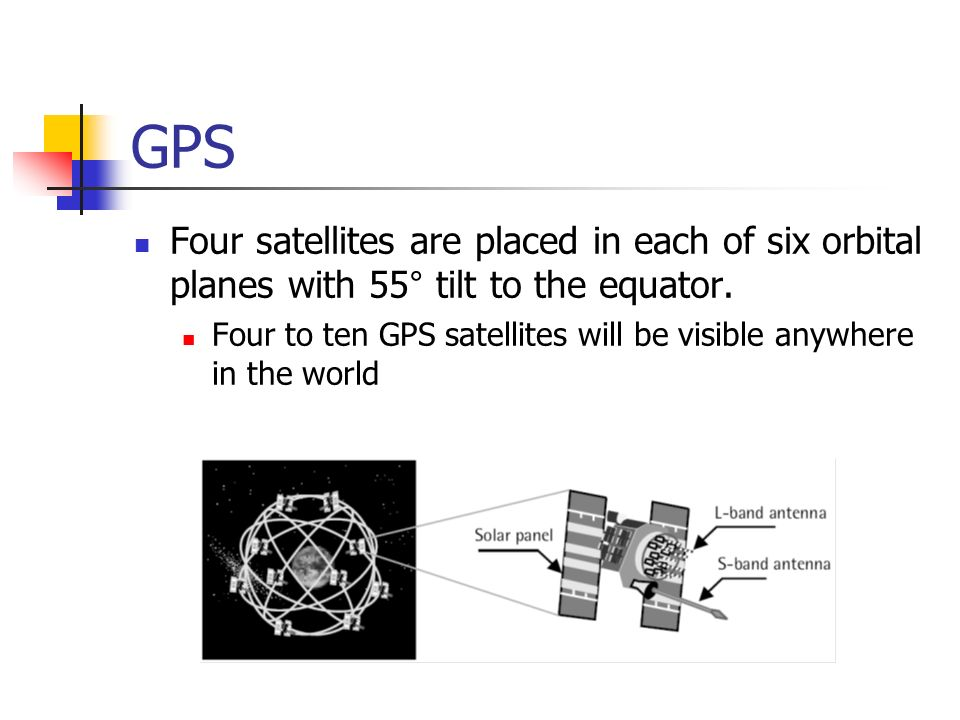 GPS Four satellites are placed in each of six orbital planes with 55° tilt to the equator.