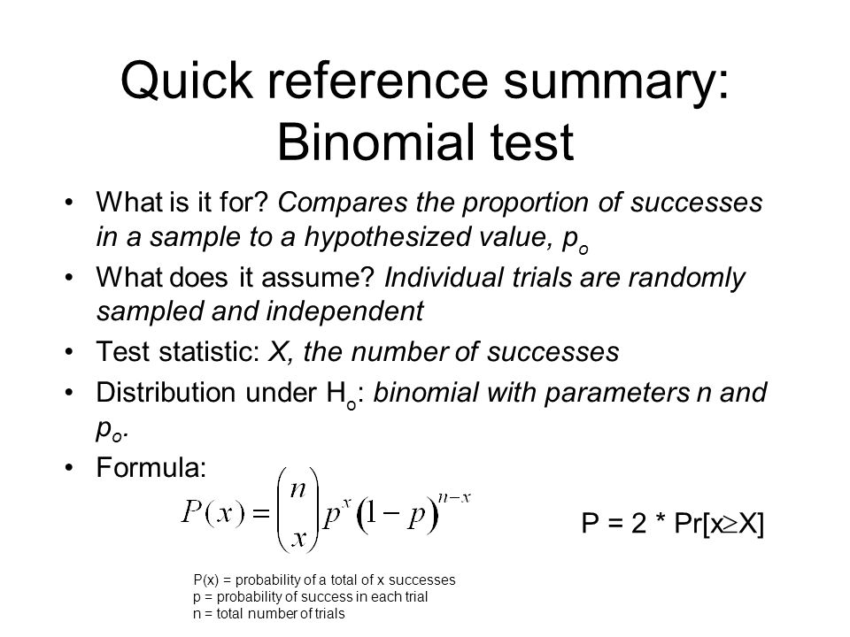 Quick reference summary: Binomial test