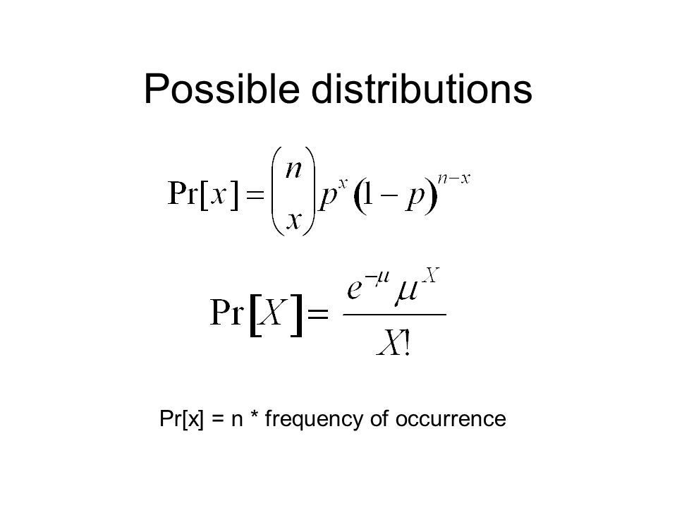 Possible distributions