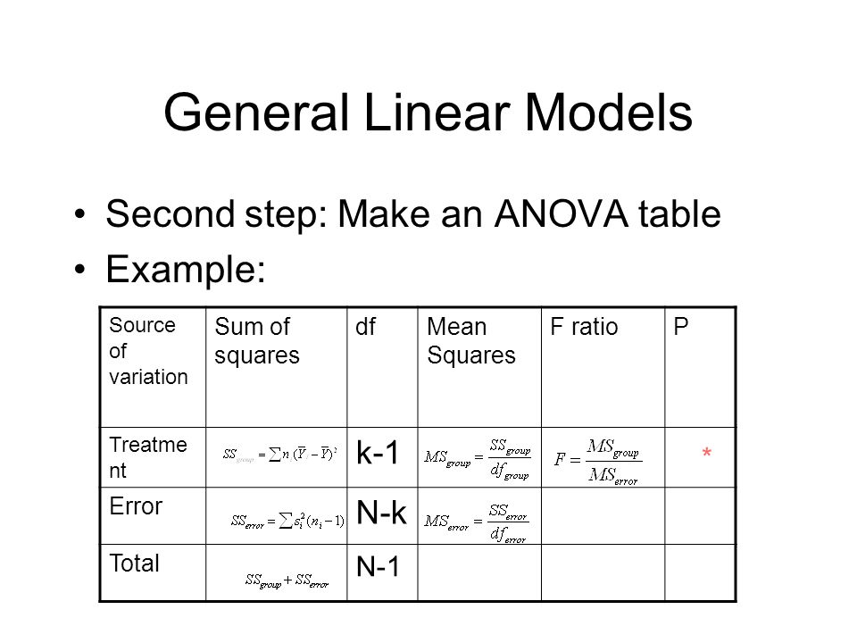 General Linear Models Second step: Make an ANOVA table Example: k-1
