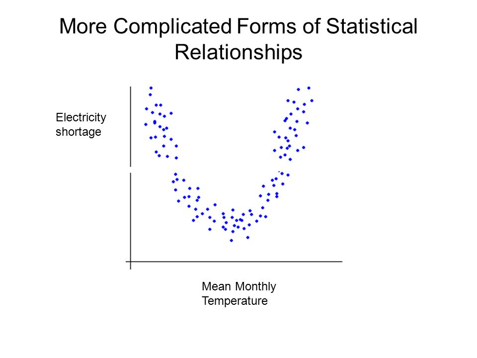 More Complicated Forms of Statistical Relationships