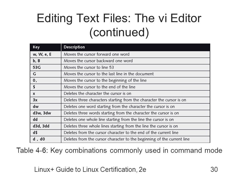 Editing Text Files: The vi Editor (continued)