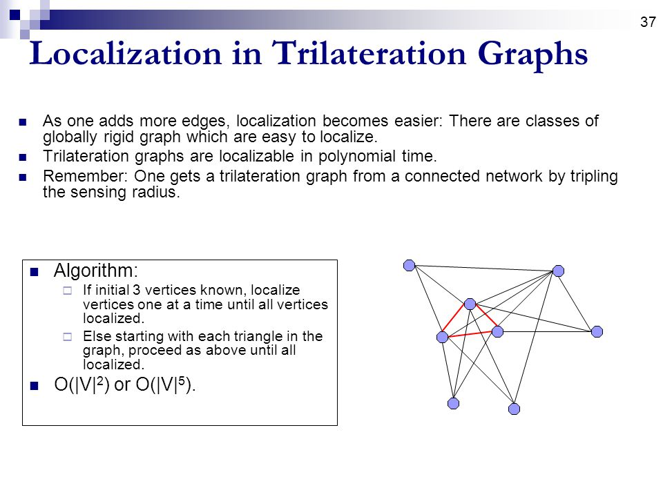 Fine-Grained Localization in Sensor and Ad-Hoc Networks