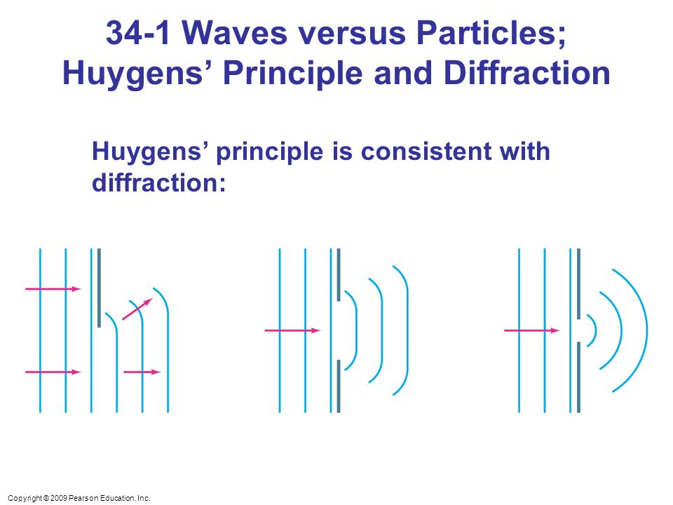 34-1 Waves versus Particles; Huygens' Principle and Diffraction