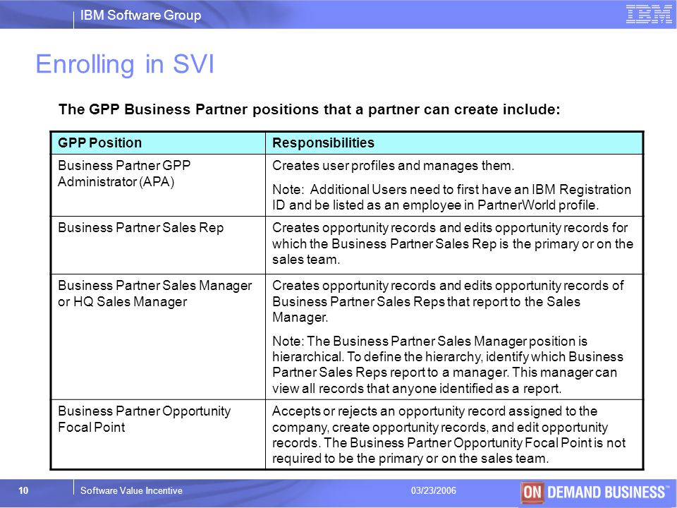 The GPP Business Partner positions that a partner can create include: