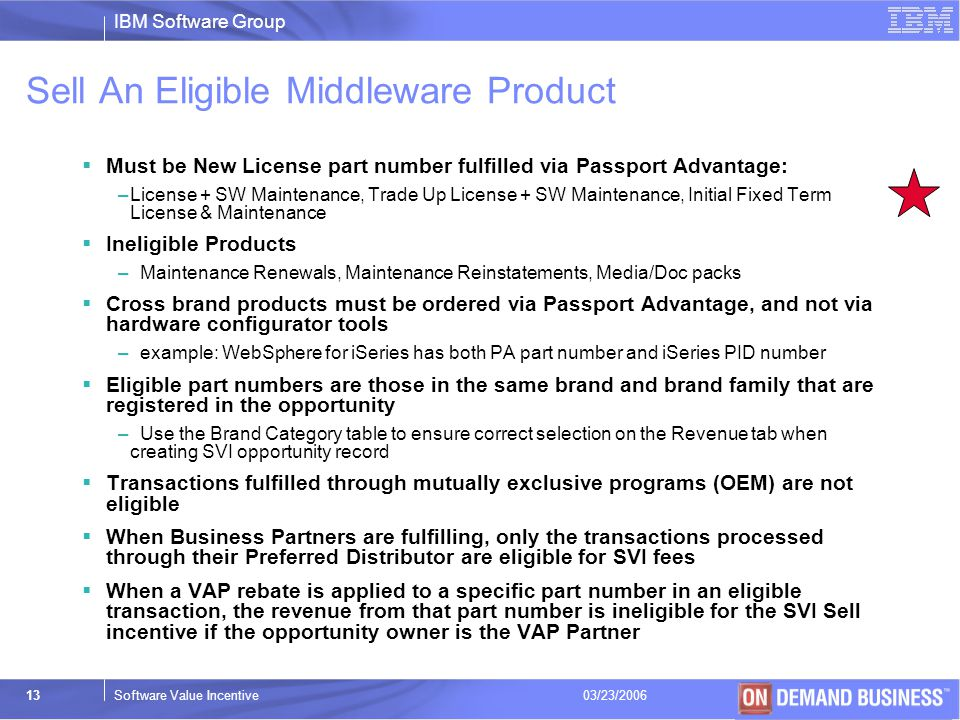 Sell An Eligible Middleware Product