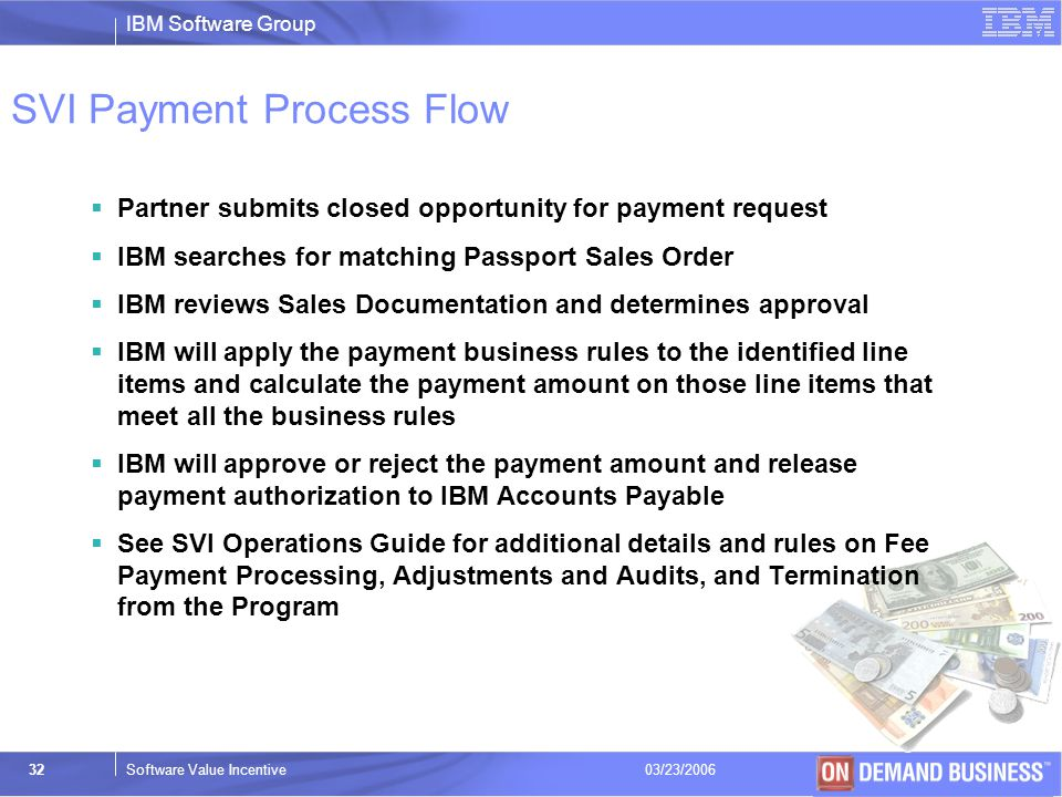 SVI Payment Process Flow